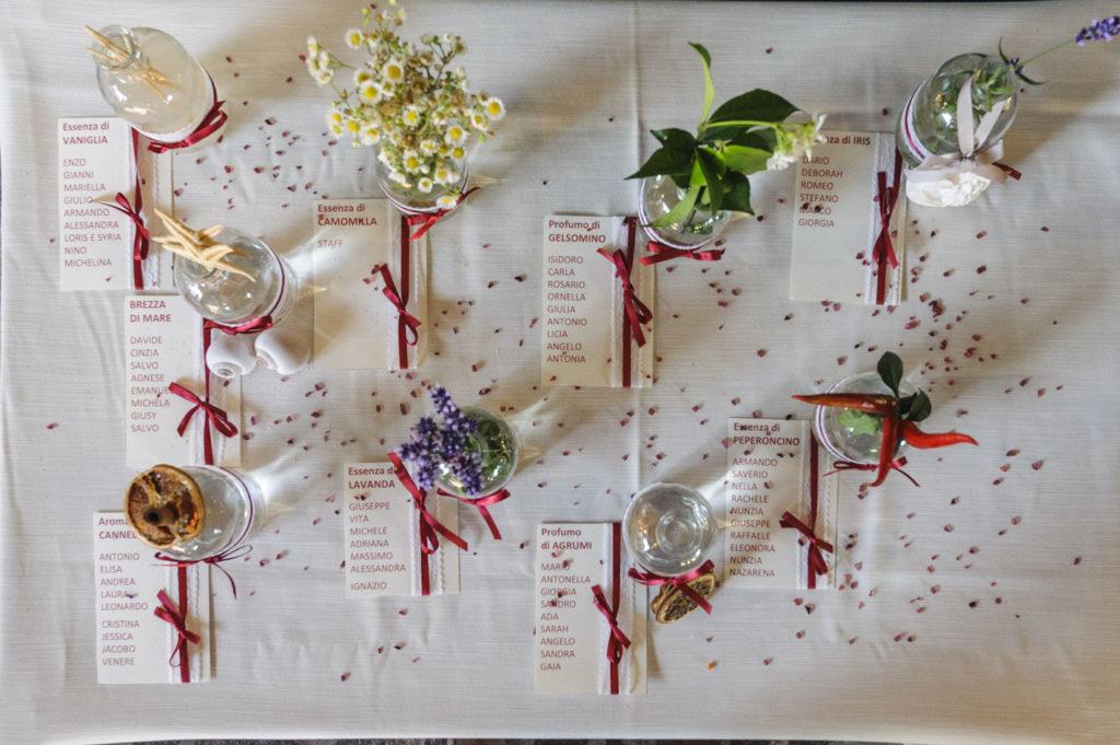 Ben noto 5 idee originali per i nomi dei tavoli - Andrea Colombo Lozza NM13